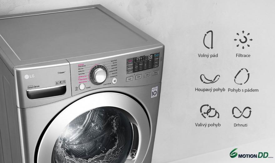 Optimální praní textilií
