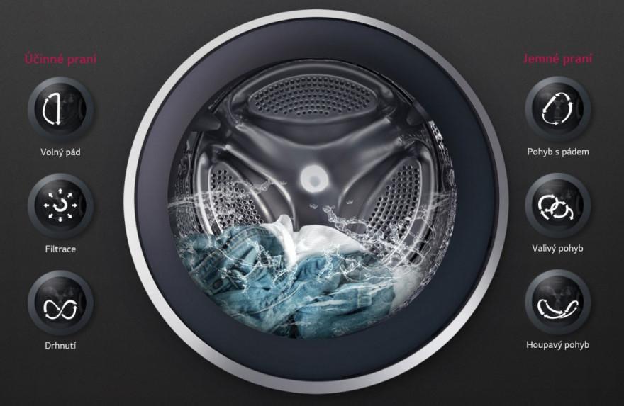 Optimální praní s technologií 6 Motion Direct Drive