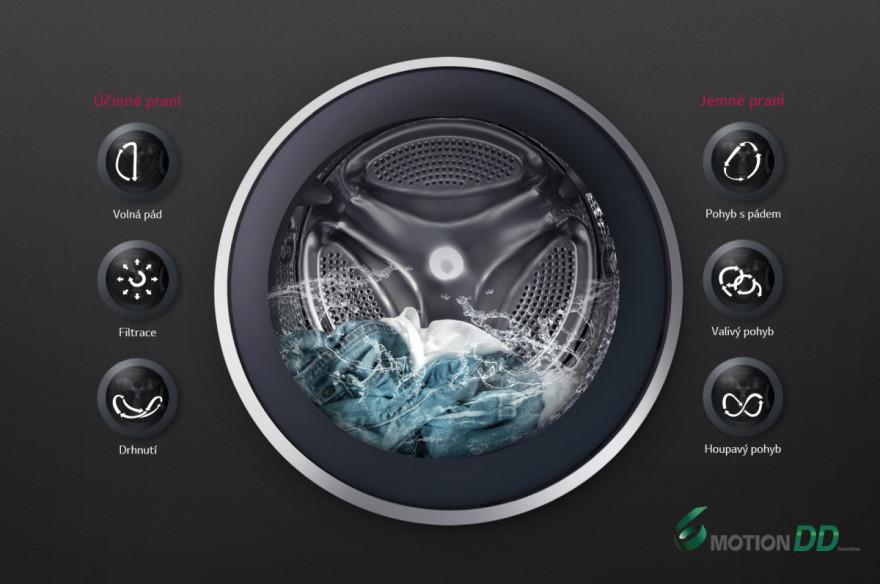 Optimální praní textilií s technologií 6 Motion DD