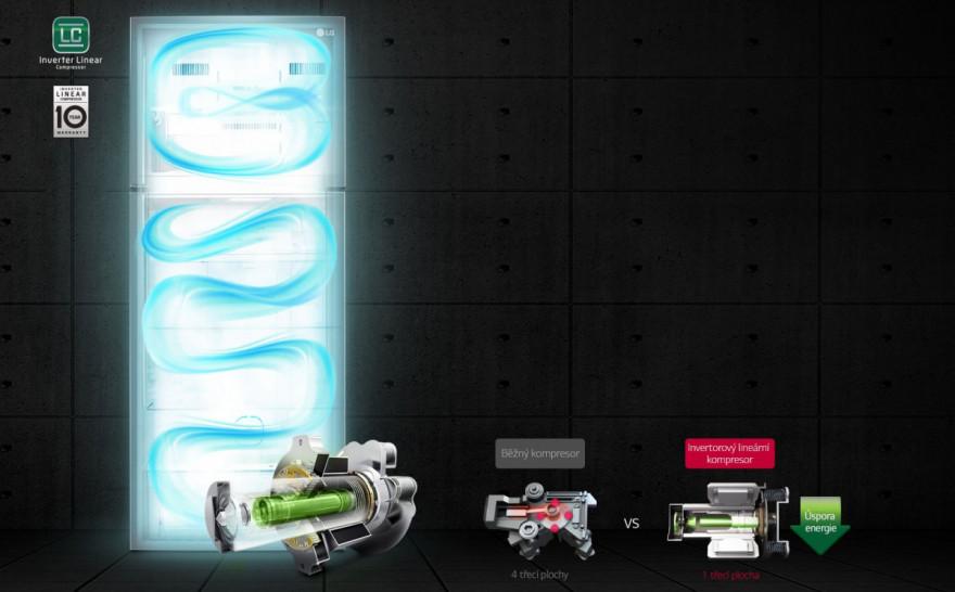 Účinná úspora energie